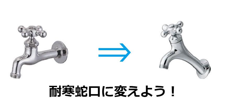 exchange-taisaku