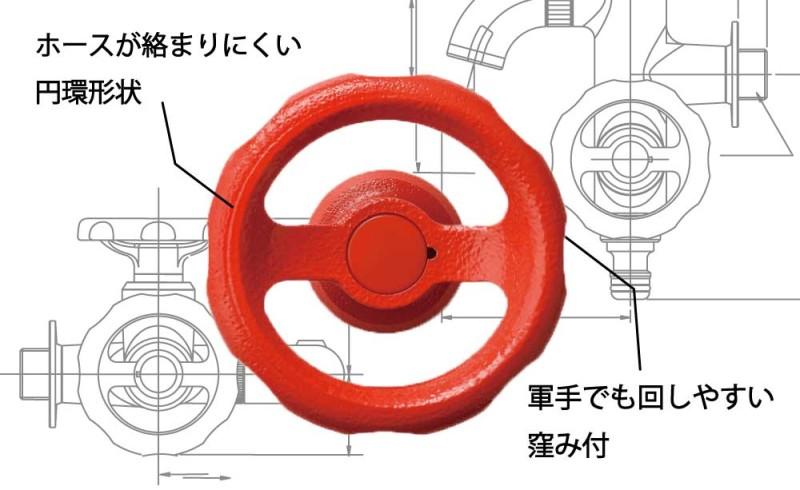 使いやすいハンドル
